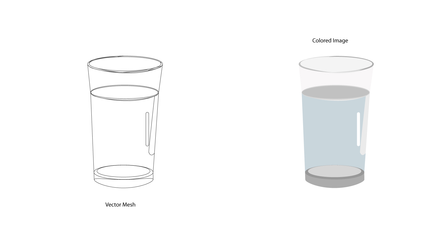 Image made from scratch – Homemade Glass of Water | milleniummilkid